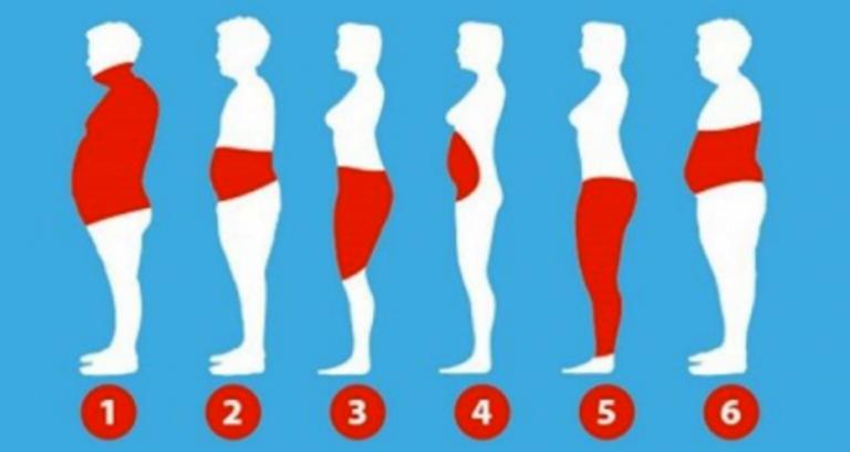 Постојат 6 видови на дебелеење, откријте на која група припаѓате и што треба да направите да ослабите