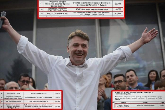 Петре Шилегов средствата на Град Скопје наменети за култура им ги подели на своите: Парите од кабинетот за луѓе од кабинетот на градоначалникот (ФОТО)